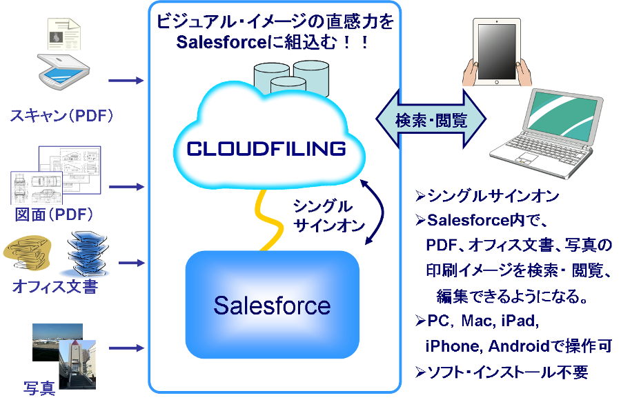 CLOUDFILING for Salesforce